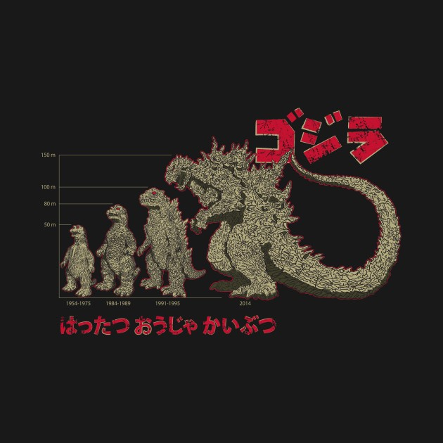 EVOLUTION OF THE KING OF MONSTERS