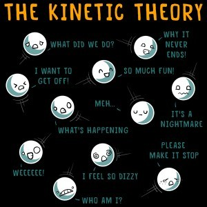 The Kinetic Theory