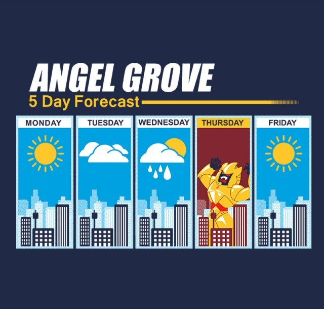 Angel Grove Forecast
