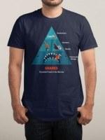 SHARK MOVIES T-Shirt