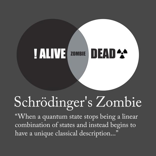 Schrödinger's Zombie