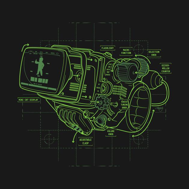 Blueprint Mk IV